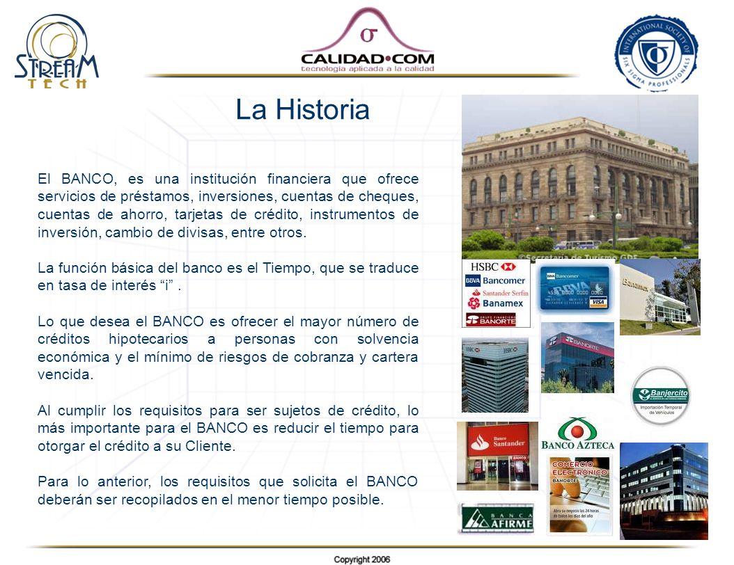 La Historia El BANCO, es una institución financiera que ofrece servicios de préstamos, inversiones, cuentas de cheques, cuentas de ahorro, tarjetas de