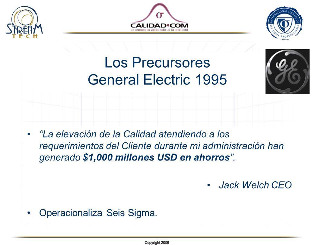 Los Precursores General Electric 1995 La elevación de la Calidad atendiendo a los requerimientos del Cliente durante mi administración han generado $1