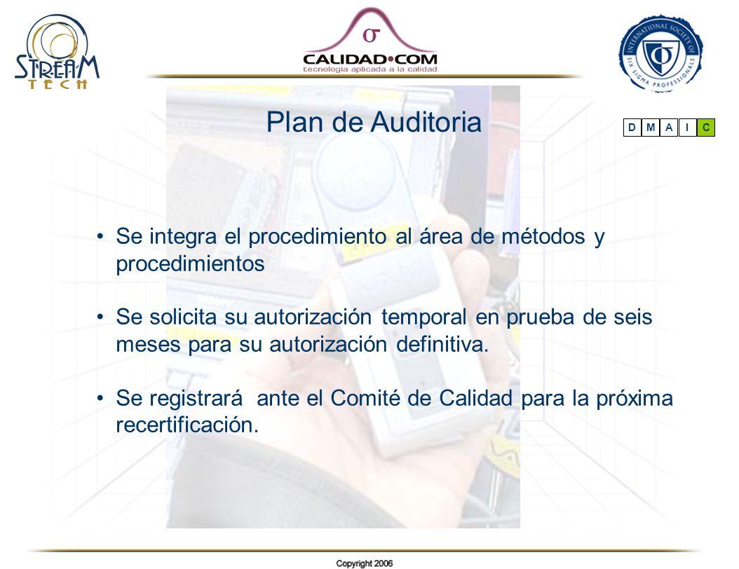 DMAIC Se integra el procedimiento al área de métodos y procedimientos Se solicita su autorización temporal en prueba de seis meses para su autorizació