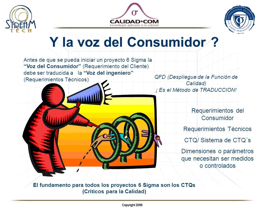 Y la voz del Consumidor ? Antes de que se pueda iniciar un proyecto 6 Sigma la Voz del Consumidor (Requerimiento del Cliente) debe ser traducida ala V