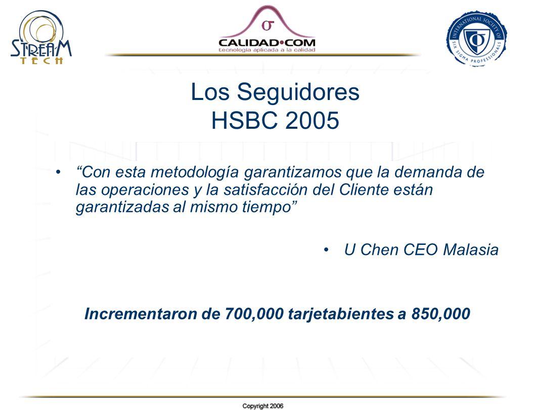 Los Seguidores HSBC 2005 Con esta metodología garantizamos que la demanda de las operaciones y la satisfacción del Cliente están garantizadas al mismo