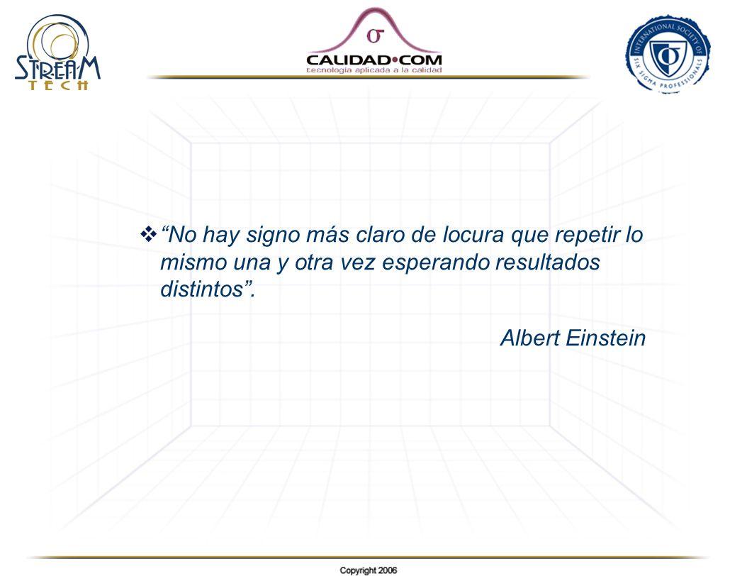 No hay signo más claro de locura que repetir lo mismo una y otra vez esperando resultados distintos. Albert Einstein