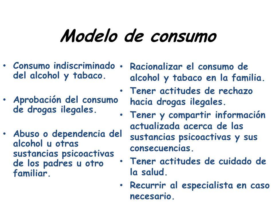 Modelo de consumo Consumo indiscriminado del alcohol y tabaco. Aprobación del consumo de drogas ilegales. Abuso o dependencia del alcohol u otras sust