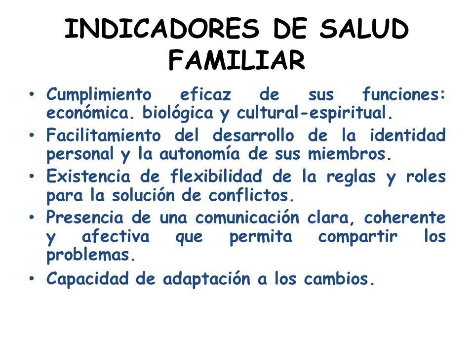 INDICADORES DE SALUD FAMILIAR Cumplimiento eficaz de sus funciones: económica. biológica y cultural-espiritual. Facilitamiento del desarrollo de la id