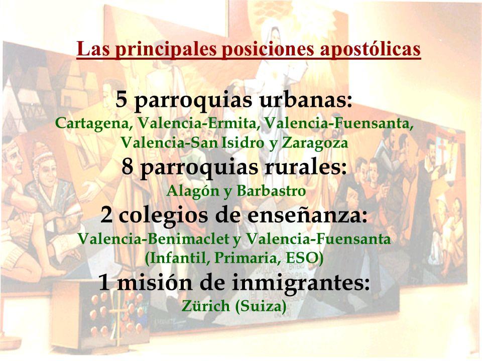 Las principales posiciones apostólicas 2 casas de convivencias y acogida: El Pueyo y Alagón 1 santuario mariano: El Pueyo 1 casa asistencial: Zaragoza 1 casa-museo de los Mártires: Barbastro Misión de Paraguay Yhú y Lambaré