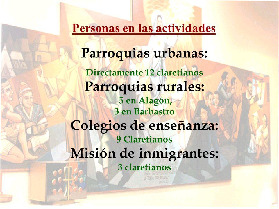 Personas en las actividades Casas de convivencias y acogida: 2 en El Pueyo y 2 en Alagón 1 santuario mariano: 1 en El Pueyo 1 casa asistencial: 11 claretianos 1 casa-museo de los Mártires: 6 claretianos Misión de Paraguay 9 claretianos