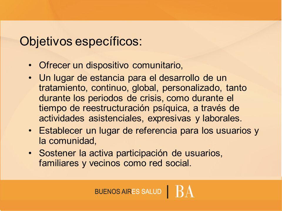 Centro de Día La Casa en Ramos Mejía Despliega una estrategia de Salud Mental Comunitaria, con perfil clínico, epidemiológico y social.