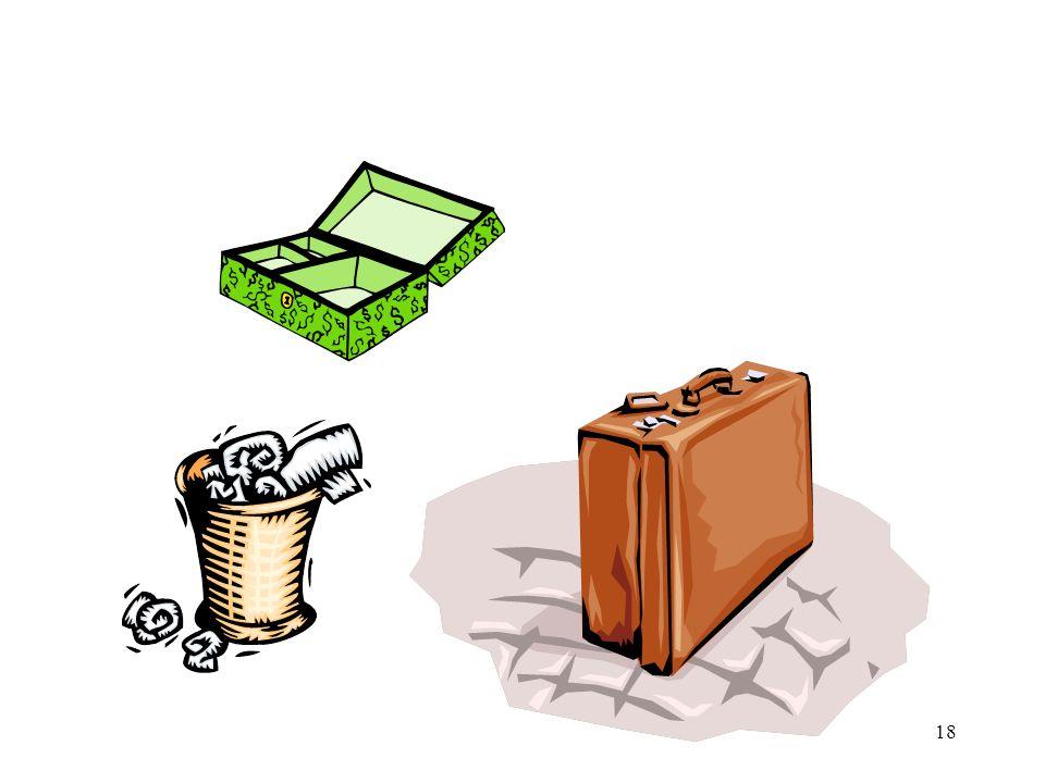 19 Used items that you can get from a relative, friend, garage sale, or used furniture source: -Old chest of drawers -Old file cabinets -Recycled kitchen cabinets -Recycled trunks -Recycled wood boards Cosas usadas que usted puede conseguir de sus parientes, amigos, de ventas de cochera o de una tienda de mubles usados.