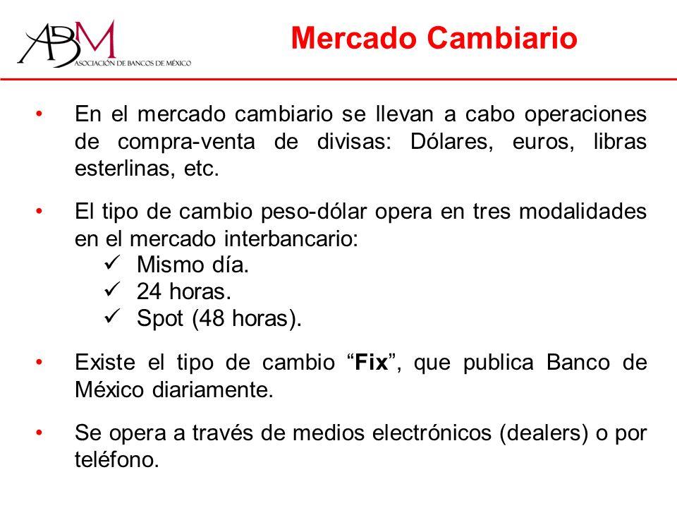 Mercado Cambiario En el mercado cambiario se llevan a cabo operaciones de compra-venta de divisas: Dólares, euros, libras esterlinas, etc.