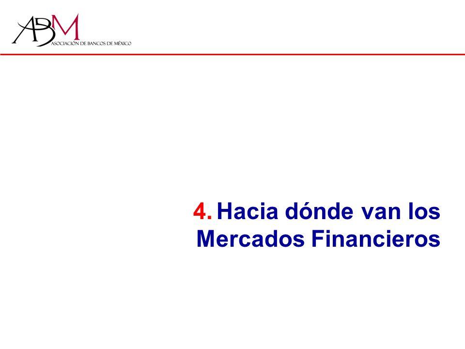 4.Hacia dónde van los Mercados Financieros
