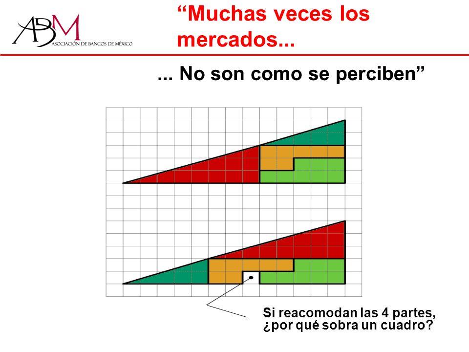 Muchas veces los mercados...Si reacomodan las 4 partes, ¿por qué sobra un cuadro?...