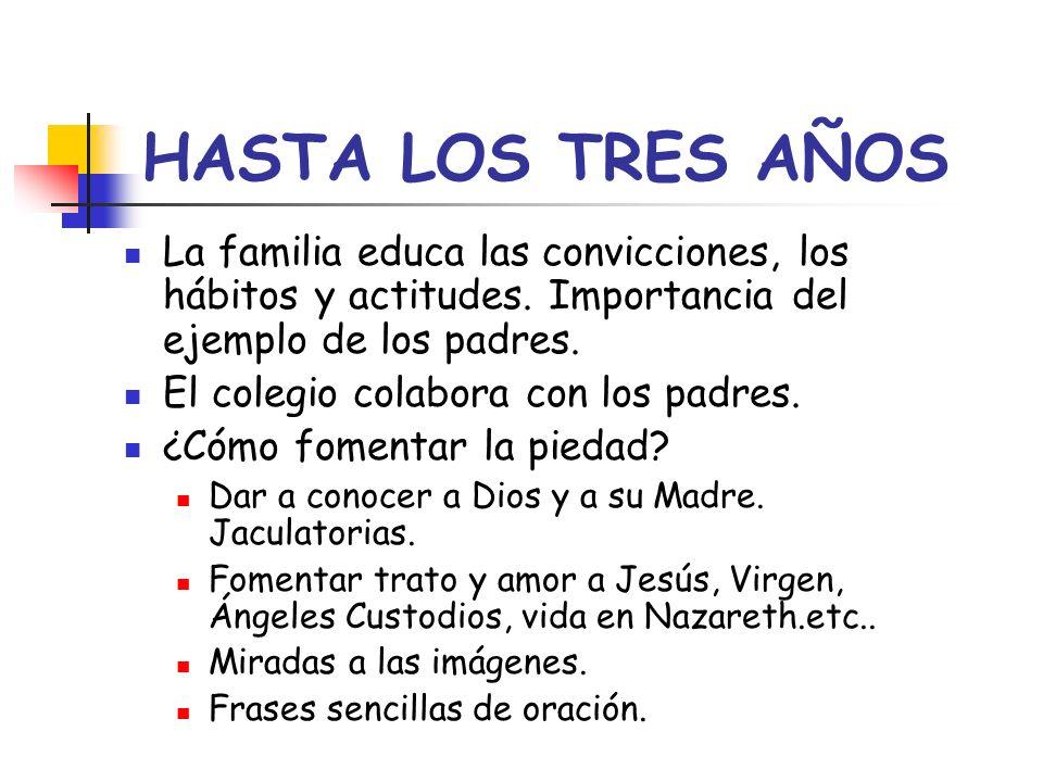 HASTA LOS TRES AÑOS La familia educa las convicciones, los hábitos y actitudes. Importancia del ejemplo de los padres. El colegio colabora con los pad