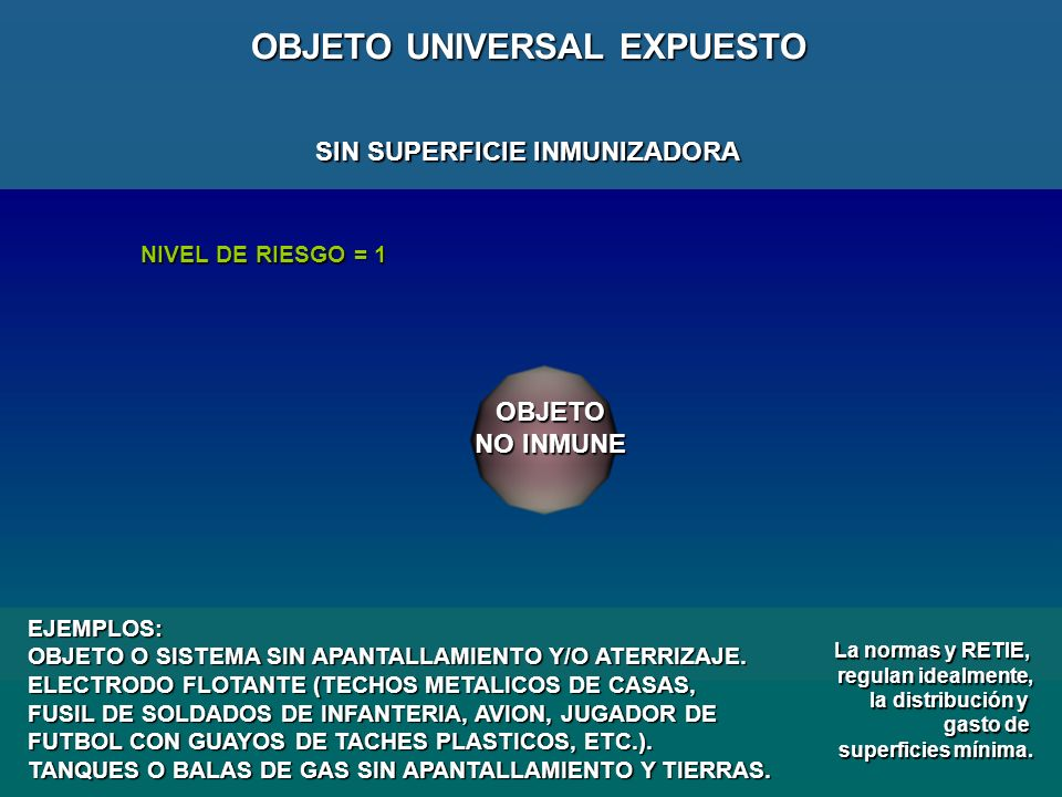 OBJETO UNIVERSAL EXPUESTO EJEMPLOS: OBJETO O SISTEMA SIN APANTALLAMIENTO Y/O ATERRIZAJE.