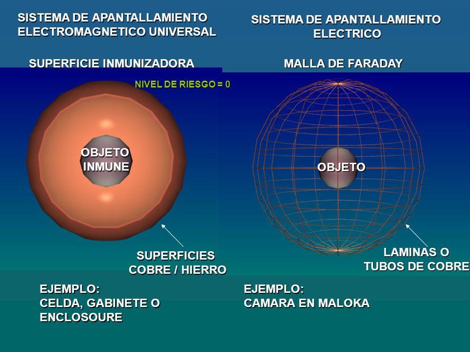 LAMINAS O TUBOS DE COBRE EJEMPLOS: CASA CON CUBIERTA METALICA Y PISO CONTINUO CONDUCTOR.