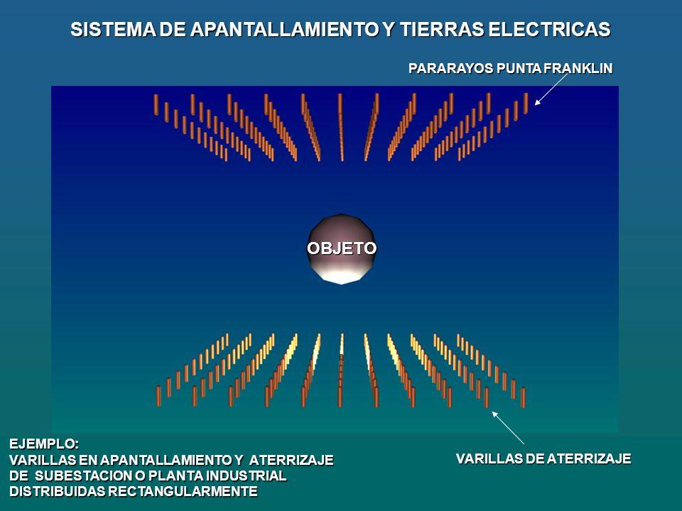 VARILLAS DE ATERRIZAJE SISTEMA DE APANTALLAMIENTO Y TIERRAS ELECTRICAS PARARAYOS PUNTA FRANKLIN EJEMPLO: VARILLAS EN APANTALLAMIENTO Y ATERRIZAJE DE SUBESTACION O PLANTA INDUSTRIAL DISTRIBUIDAS RECTANGULARMENTE OBJETO