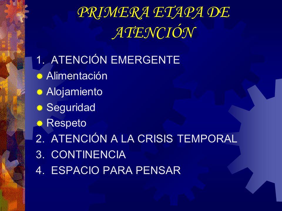 PRIMERA ETAPA DE ATENCIÓN 1. ATENCIÓN EMERGENTE Alimentación Alojamiento Seguridad Respeto 2.