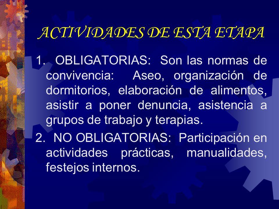 ACTIVIDADES DE ESTA ETAPA 1.