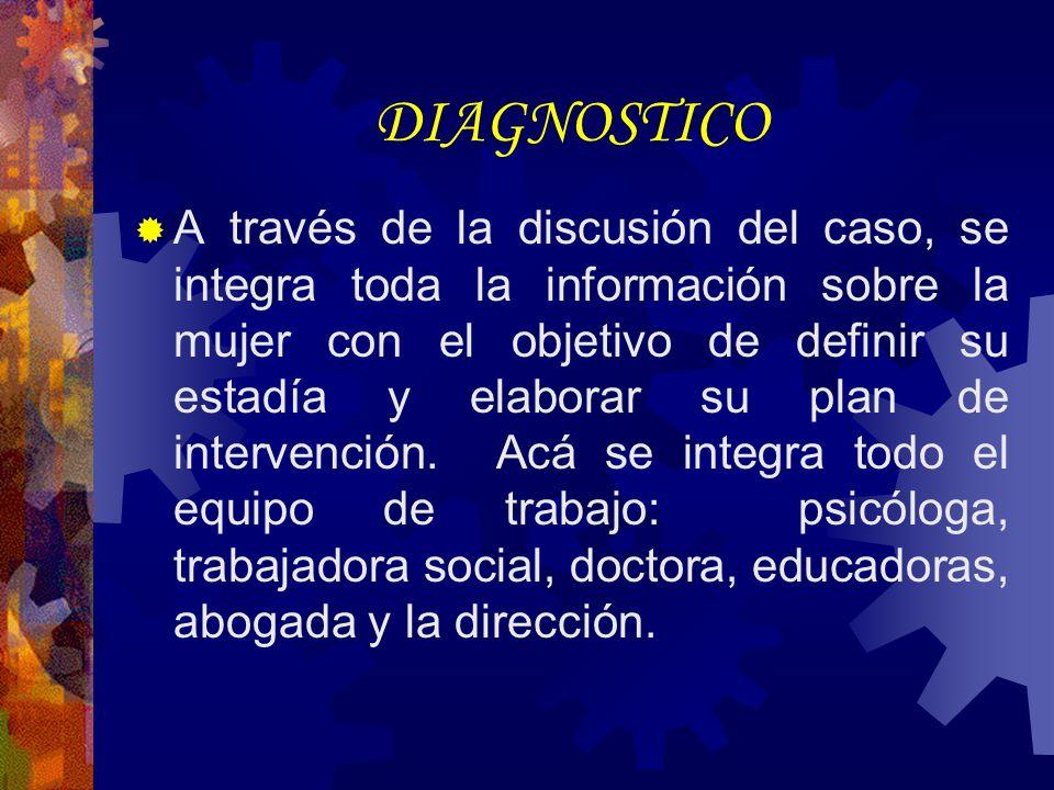 DIAGNOSTICO A través de la discusión del caso, se integra toda la información sobre la mujer con el objetivo de definir su estadía y elaborar su plan de intervención.