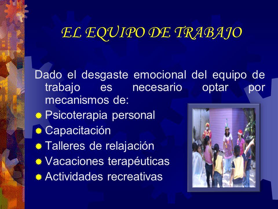 EL EQUIPO DE TRABAJO Dado el desgaste emocional del equipo de trabajo es necesario optar por mecanismos de: Psicoterapia personal Capacitación Talleres de relajación Vacaciones terapéuticas Actividades recreativas