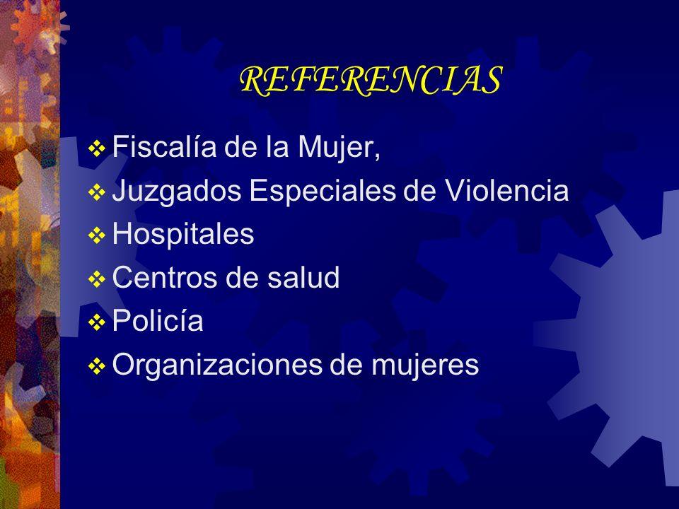 REFERENCIAS Fiscalía de la Mujer, Juzgados Especiales de Violencia Hospitales Centros de salud Policía Organizaciones de mujeres