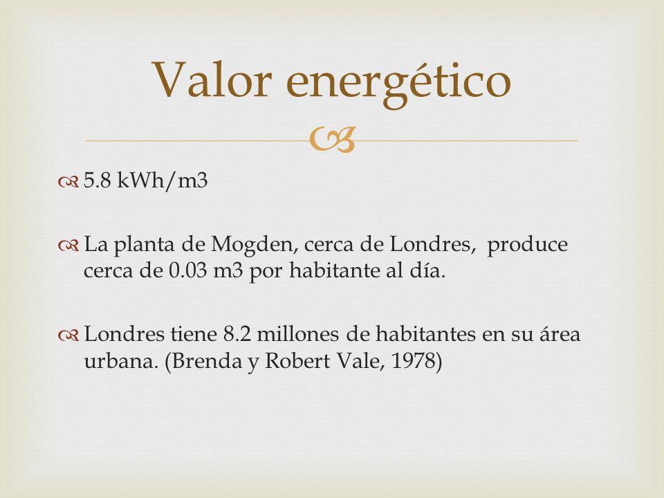 5.8 kWh/m3 La planta de Mogden, cerca de Londres, produce cerca de 0.03 m3 por habitante al día.