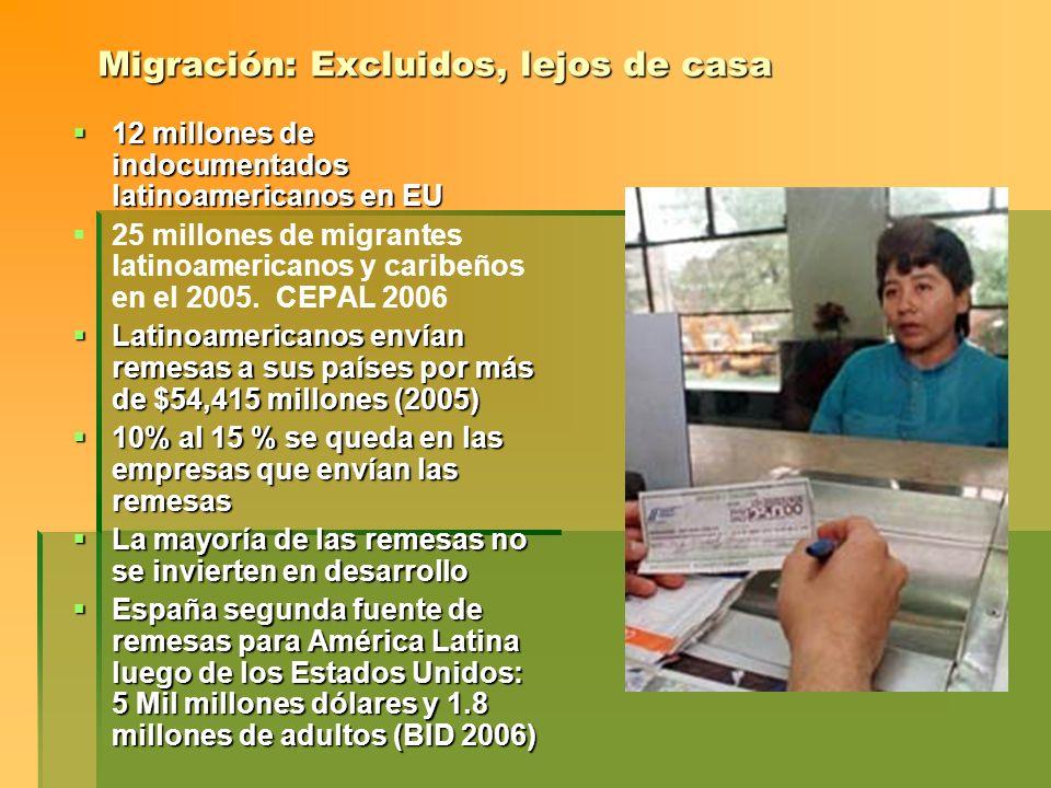 Migración: Excluidos, lejos de casa 12 millones de indocumentados latinoamericanos en EU 12 millones de indocumentados latinoamericanos en EU 25 millo