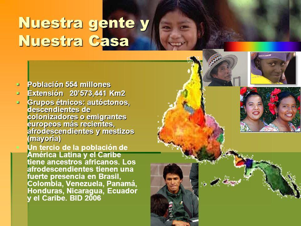 Nuestra gente y Nuestra Casa Población 554 millones Población 554 millones Extensión 20573,441 Km2 Extensión 20573,441 Km2 Grupos étnicos: autóctonos,