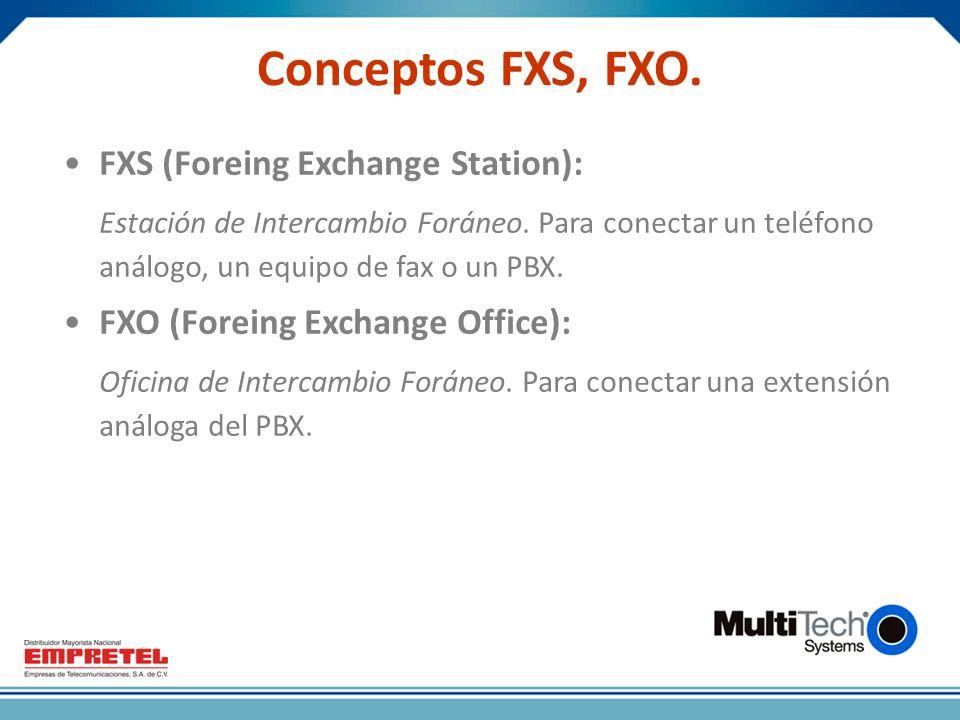 Conceptos FXS, FXO.FXS (Foreing Exchange Station): Estación de Intercambio Foráneo.