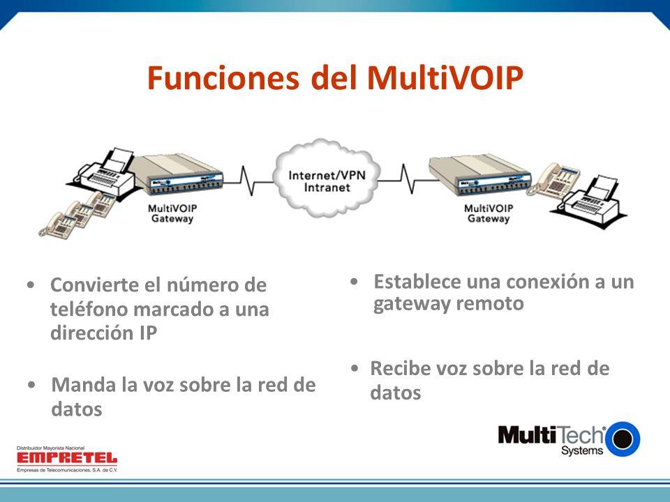 Funciones del MultiVOIP Convierte el número de teléfono marcado a una dirección IP Manda la voz sobre la red de datos Establece una conexión a un gateway remoto Recibe voz sobre la red de datos
