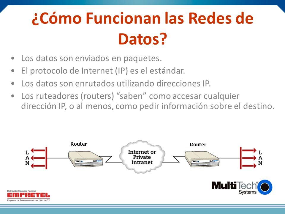 ¿Cómo Funcionan las Redes de Datos.Los datos son enviados en paquetes.