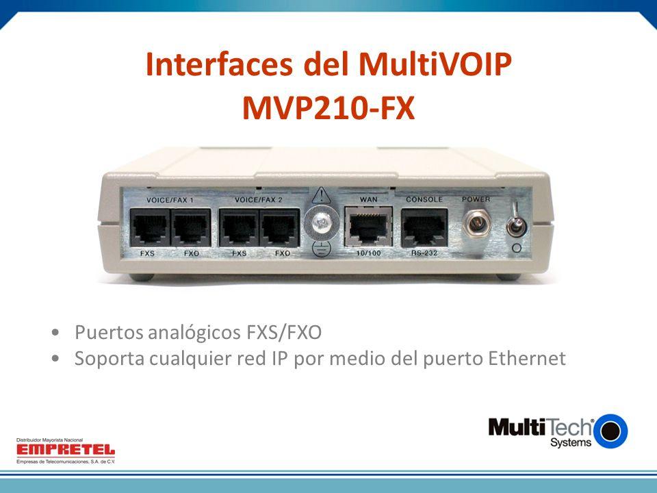 Interfaces del MultiVOIP MVP210-FX Puertos analógicos FXS/FXO Soporta cualquier red IP por medio del puerto Ethernet