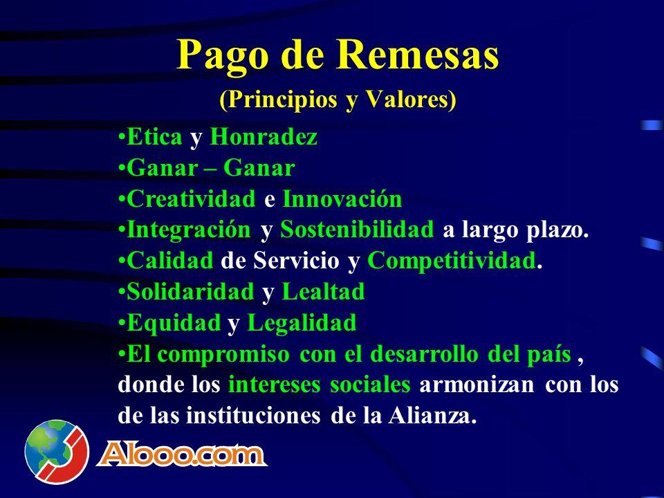 Pago de Remesas Alooo.com y la Red CIPI (Clave Inmediata, Pago Inmediato) USA, manejan una Alianza estratégica de servicios de pago de remesas familia