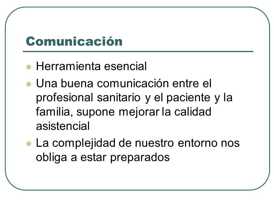 Comunicación Herramienta esencial Una buena comunicación entre el profesional sanitario y el paciente y la familia, supone mejorar la calidad asistenc