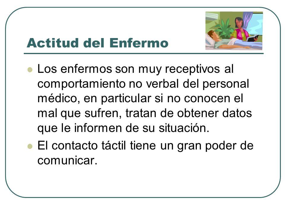 Actitud del Enfermo Los enfermos son muy receptivos al comportamiento no verbal del personal médico, en particular si no conocen el mal que sufren, tr