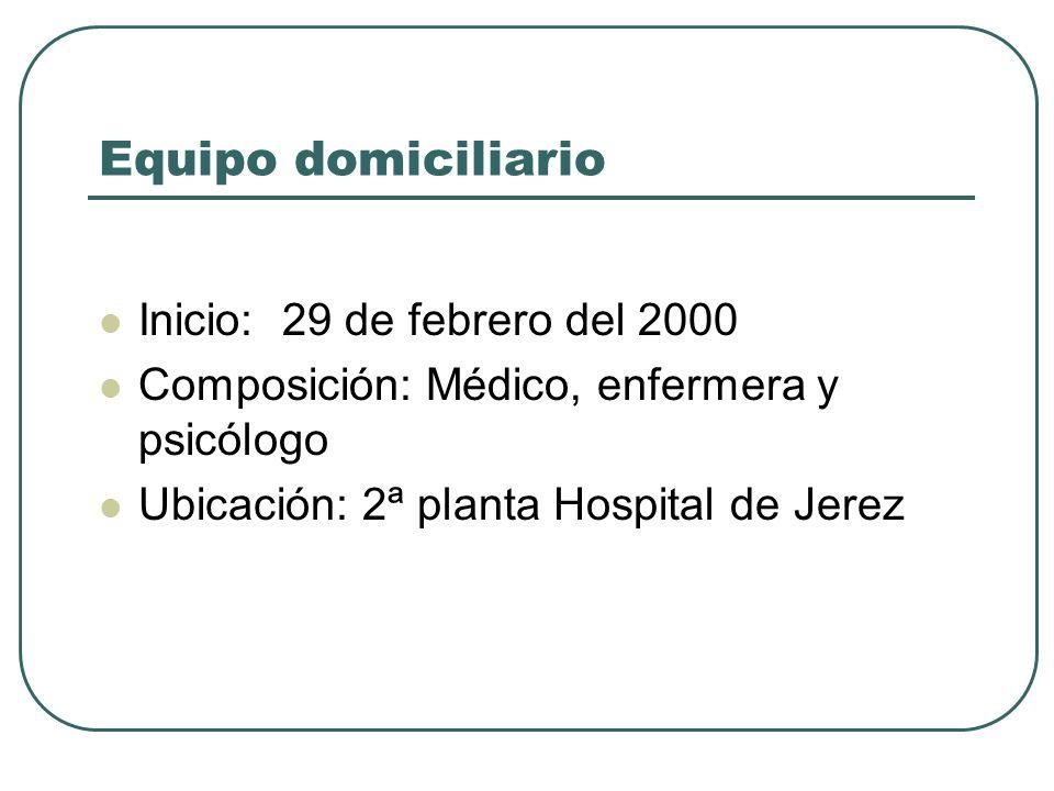 Equipo domiciliario Inicio: 29 de febrero del 2000 Composición: Médico, enfermera y psicólogo Ubicación: 2ª planta Hospital de Jerez
