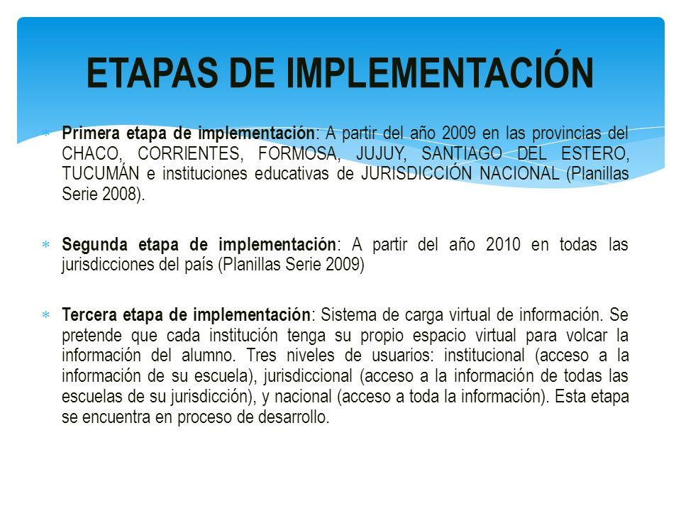 Primera etapa de implementación : A partir del año 2009 en las provincias del CHACO, CORRIENTES, FORMOSA, JUJUY, SANTIAGO DEL ESTERO, TUCUMÁN e instit