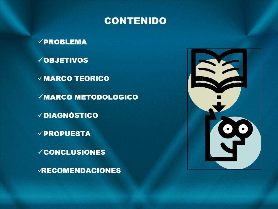 CONTENIDO PROBLEMA OBJETIVOS MARCO TEORICO MARCO METODOLOGICO DIAGNÓSTICO PROPUESTA CONCLUSIONES RECOMENDACIONES