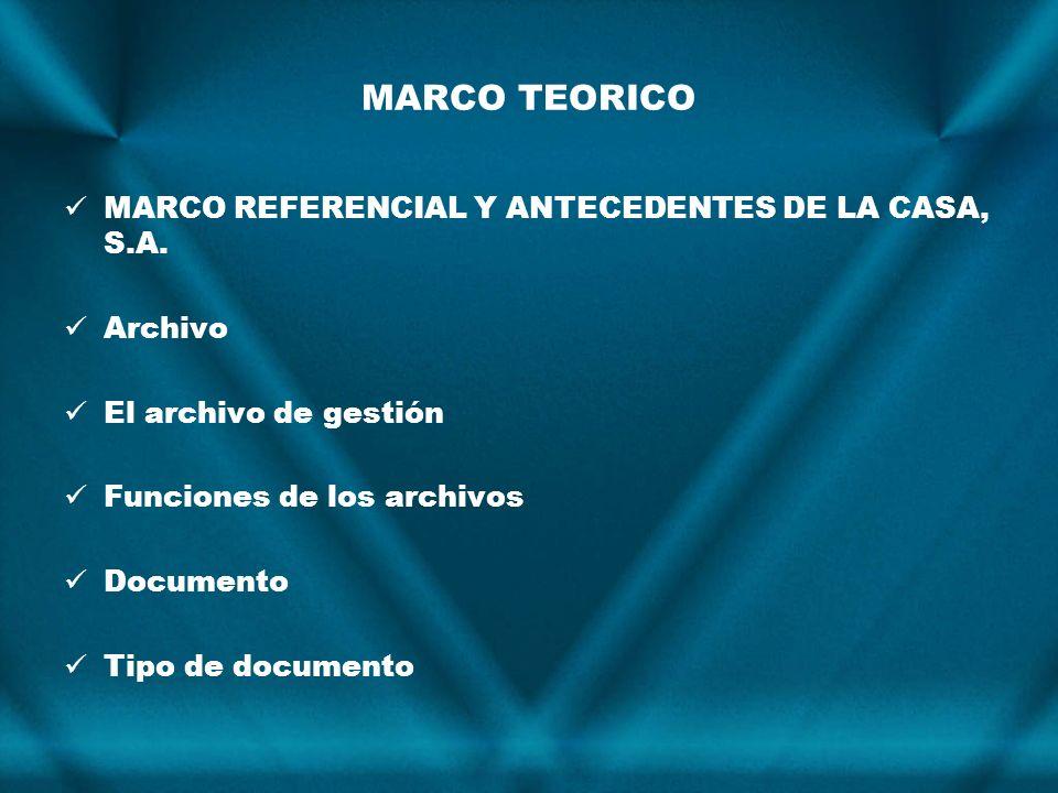 MARCO TEORICO MARCO REFERENCIAL Y ANTECEDENTES DE LA CASA, S.A. Archivo El archivo de gestión Funciones de los archivos Documento Tipo de documento