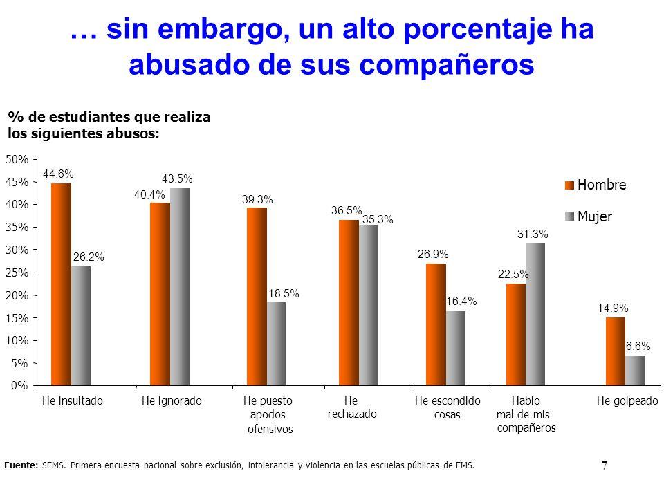 7 Fuente: SEMS. Primera encuesta nacional sobre exclusión, intolerancia y violencia en las escuelas públicas de EMS. … sin embargo, un alto porcentaje