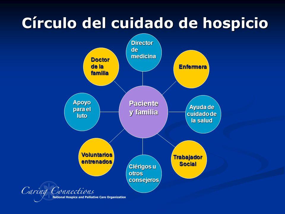 Círculo del cuidado de hospicio Clérigos u otros consejeros Voluntarios entrenados Doctor de la familia Director de medicina Apoyo para el luto Trabajador Social Ayuda de cuidado de la salud Enfermera Paciente y familia