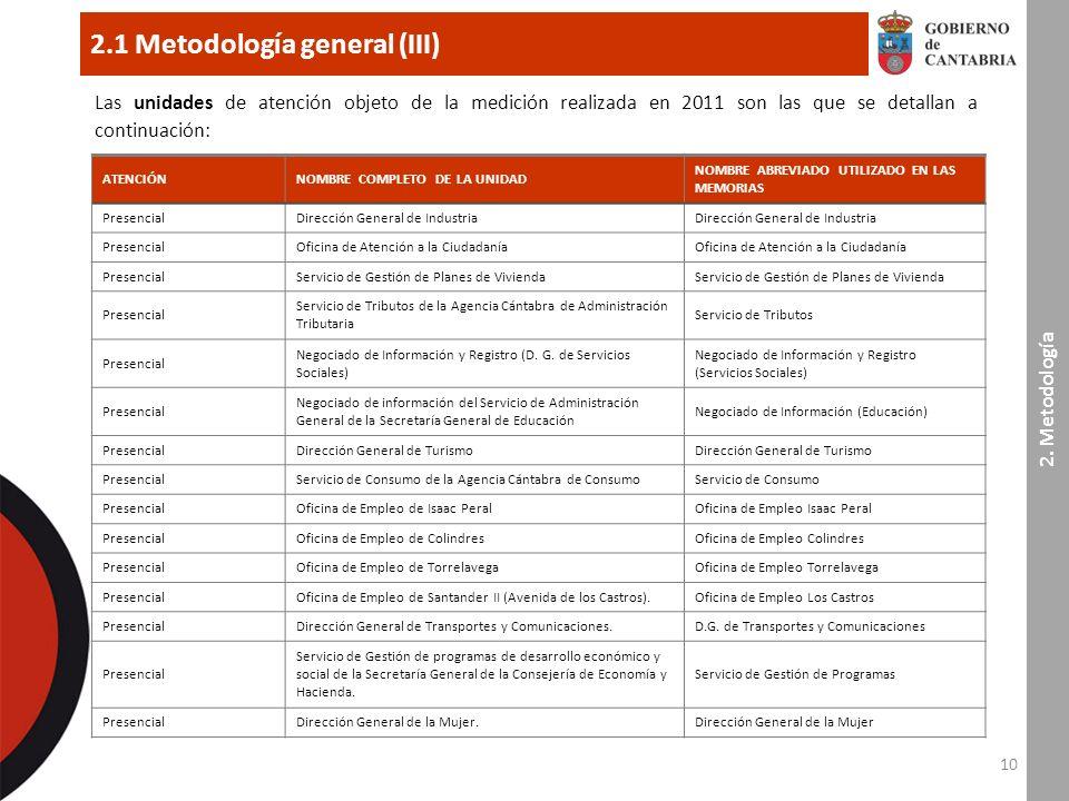 10 2.1 Metodología general (III) 2.