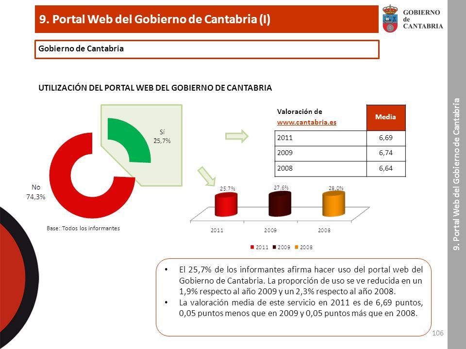 106 9. Portal Web del Gobierno de Cantabria (I) 9.