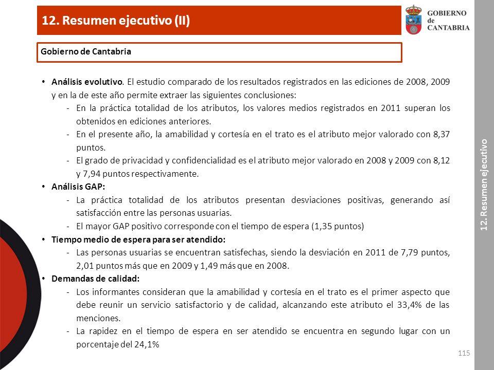 115 12. Resumen ejecutivo (II) Análisis evolutivo.