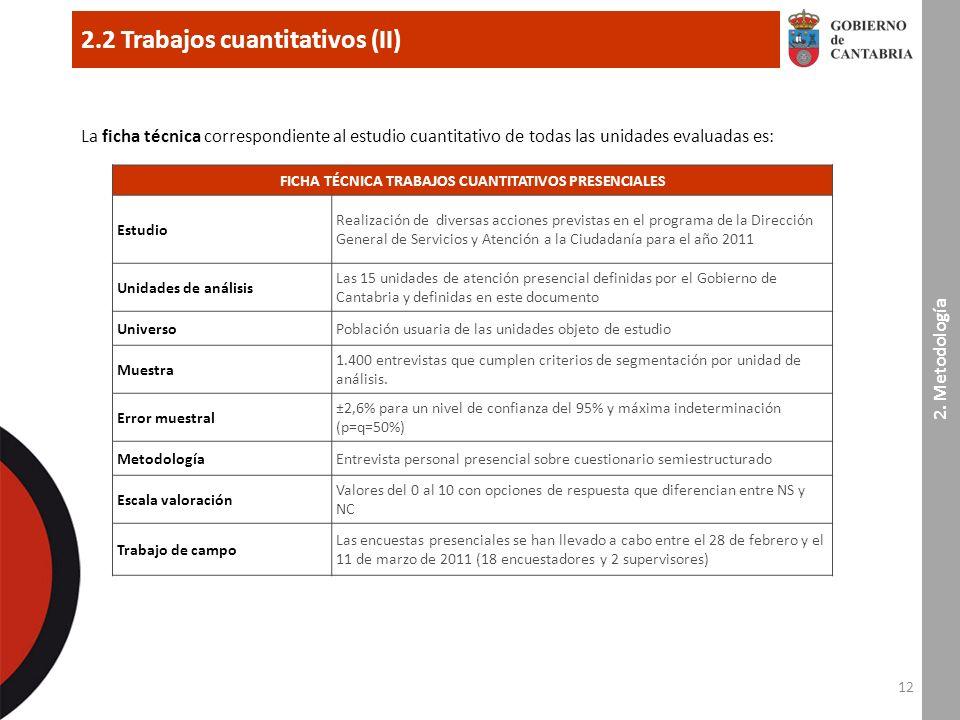 12 2.2 Trabajos cuantitativos (II) 2.