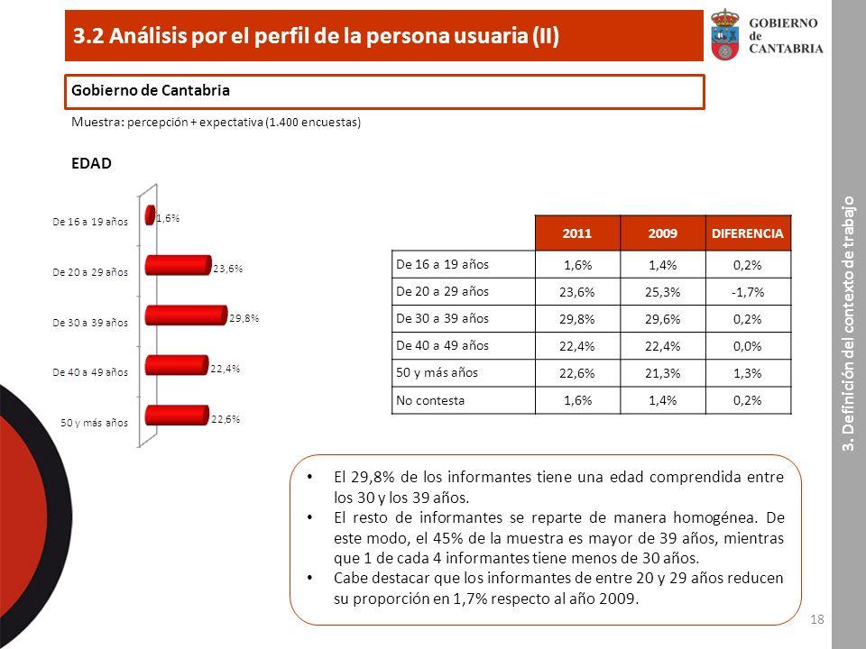 18 3.2 Análisis por el perfil de la persona usuaria (II) Gobierno de Cantabria Muestra : percepción + expectativa (1.400 encuestas) 3.