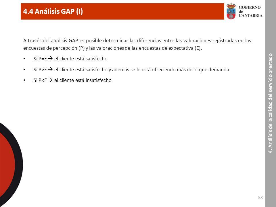 4.4 Análisis GAP (I) 58 4.