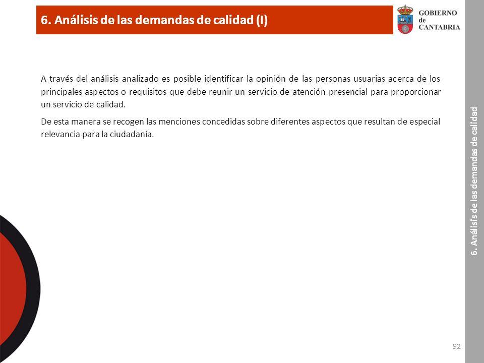 92 6. Análisis de las demandas de calidad (I) 6.