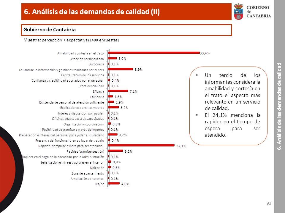 93 6. Análisis de las demandas de calidad (II) 6.