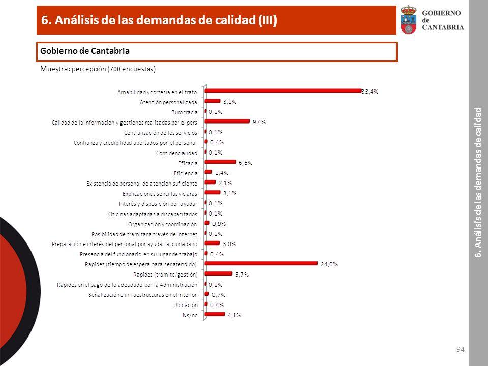 94 6. Análisis de las demandas de calidad (III) 6.