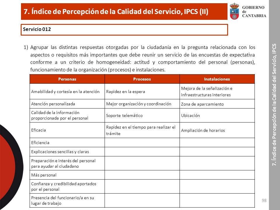98 7. Índice de Percepción de la Calidad del Servicio, IPCS (II) 7.